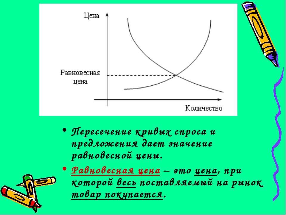 Пересечение кривых спроса и предложения дает значение равновесной цены. Равно...