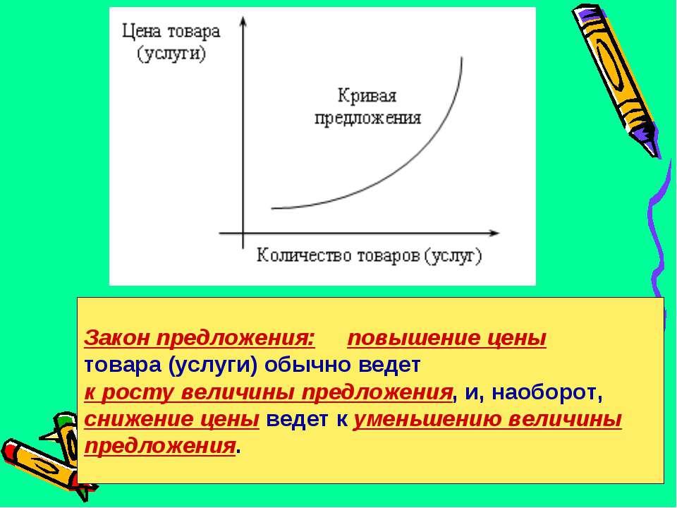 Закон предложения: повышение цены товара (услуги) обычно ведет к росту величи...