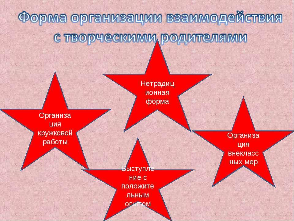 Нетрадиционная форма Выступление с положительным опытом Организация кружковой...