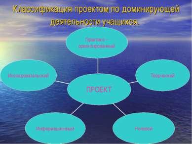 Классификация проектом по доминирующей деятельности учащихся.