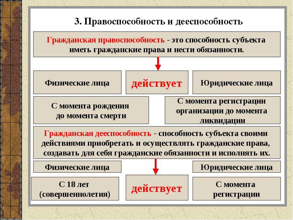 Иосиф Бродский. Проза и эссе (основное собрание)