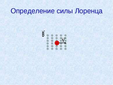 Определение силы Лоренца +