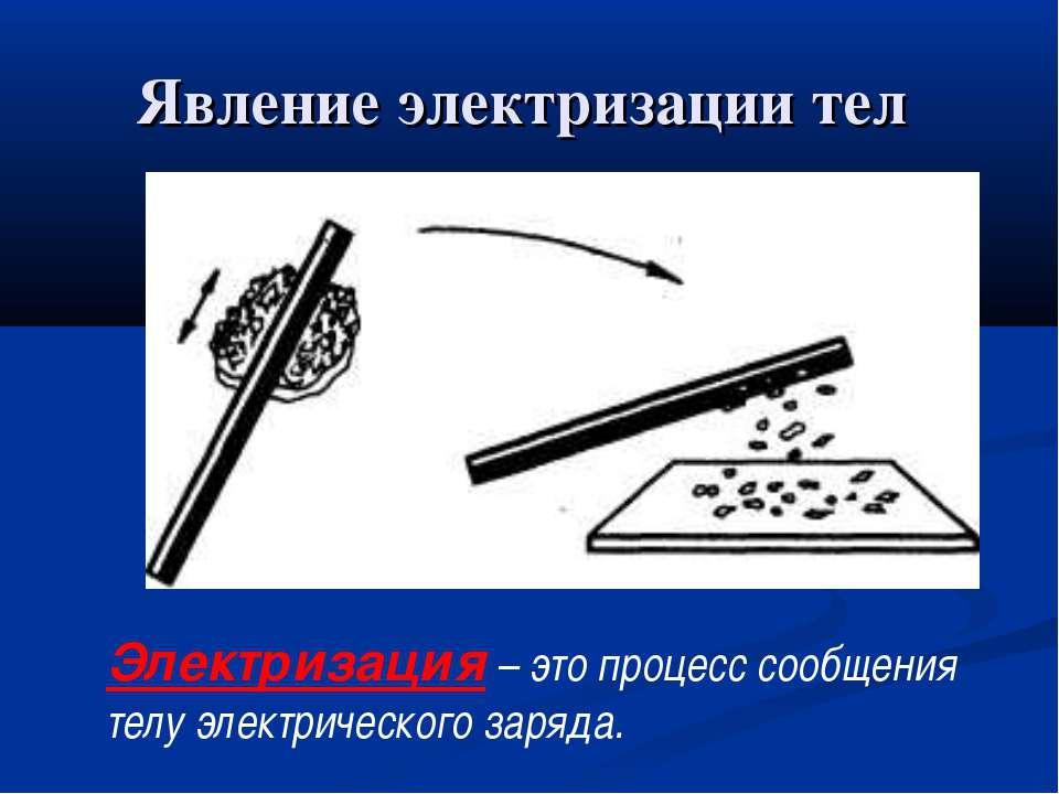 Явление электризации тел Электризация – это процесс сообщения телу электричес...