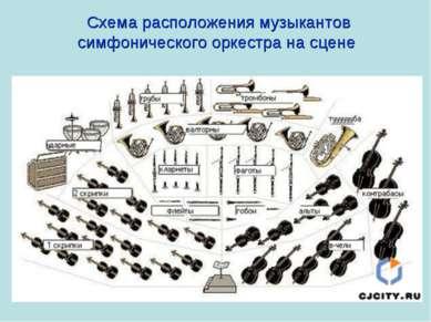 Схема расположения музыкантов симфонического оркестра на сцене