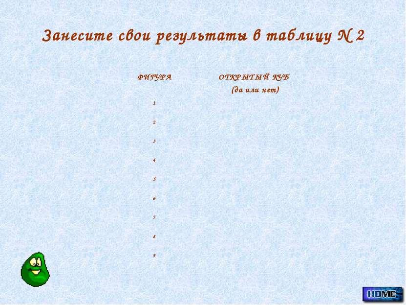 Литература Шарыгин И.Ф., Ерганжиева Л.Н. Наглядная геометрия 5 - 6 класс. - М...