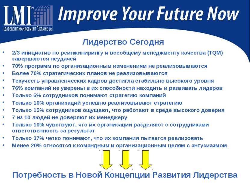 Лидерство Сегодня 2/3 инициатив по реинжинирингу и всеобщему менеджменту каче...
