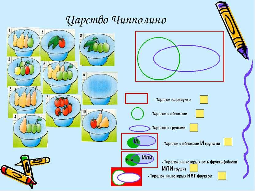 Царство Чипполино - Тарелок на рисунке - Тарелок с яблоками - Тарелок с груша...