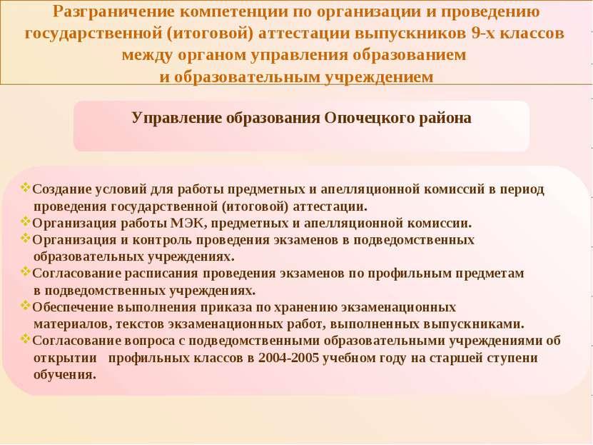 Разграничение компетенции по организации и проведению государственной (итогов...