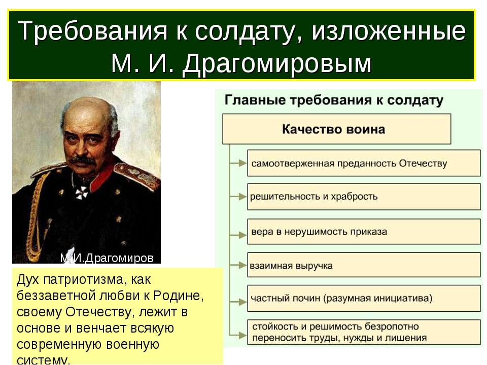 Требования к солдату, изложенные М. И. Драгомировым Дух патриотизма, как безз...