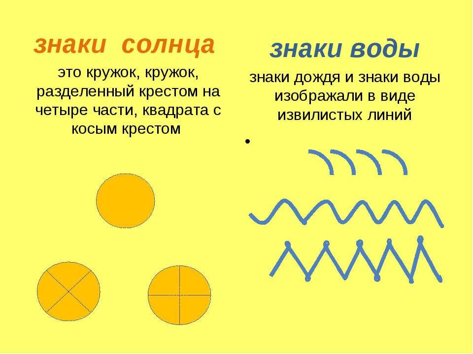 знаки солнца это кружок, кружок, разделенный крестом на четыре части, квадрат...