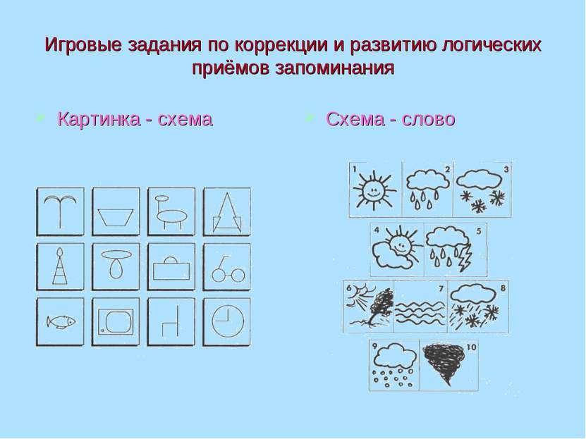 Игровые задания по коррекции и развитию логических приёмов запоминания Картин...