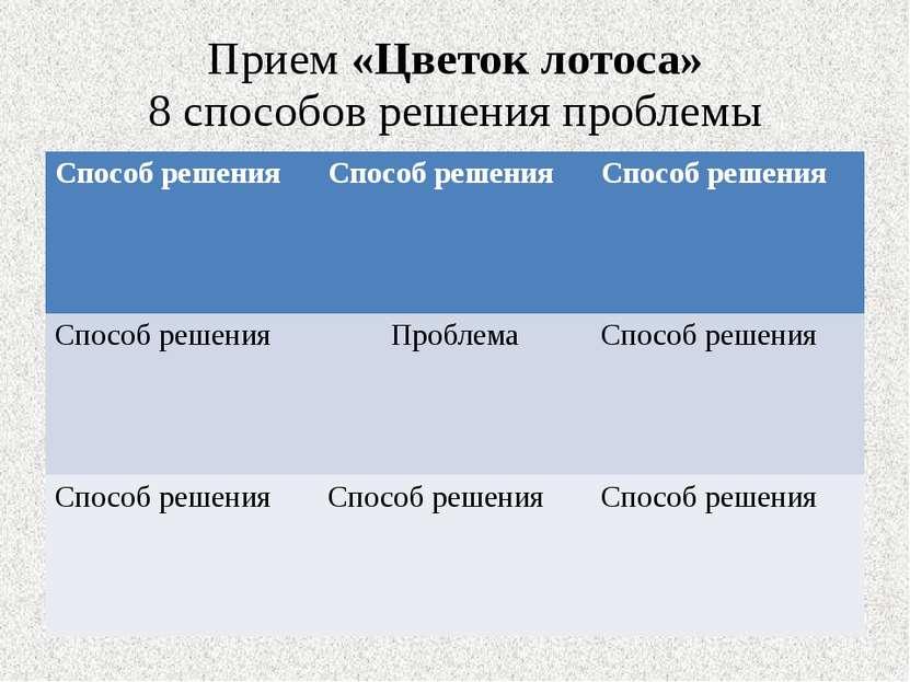 Прием «Цветок лотоса» 8 способов решения проблемы Способ решения Способ решен...