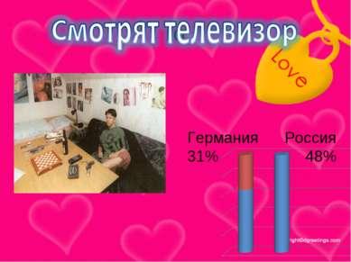 го Германия 31% Россия 48%