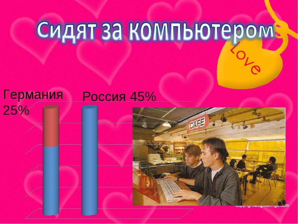 Германия 25% Россия 45%