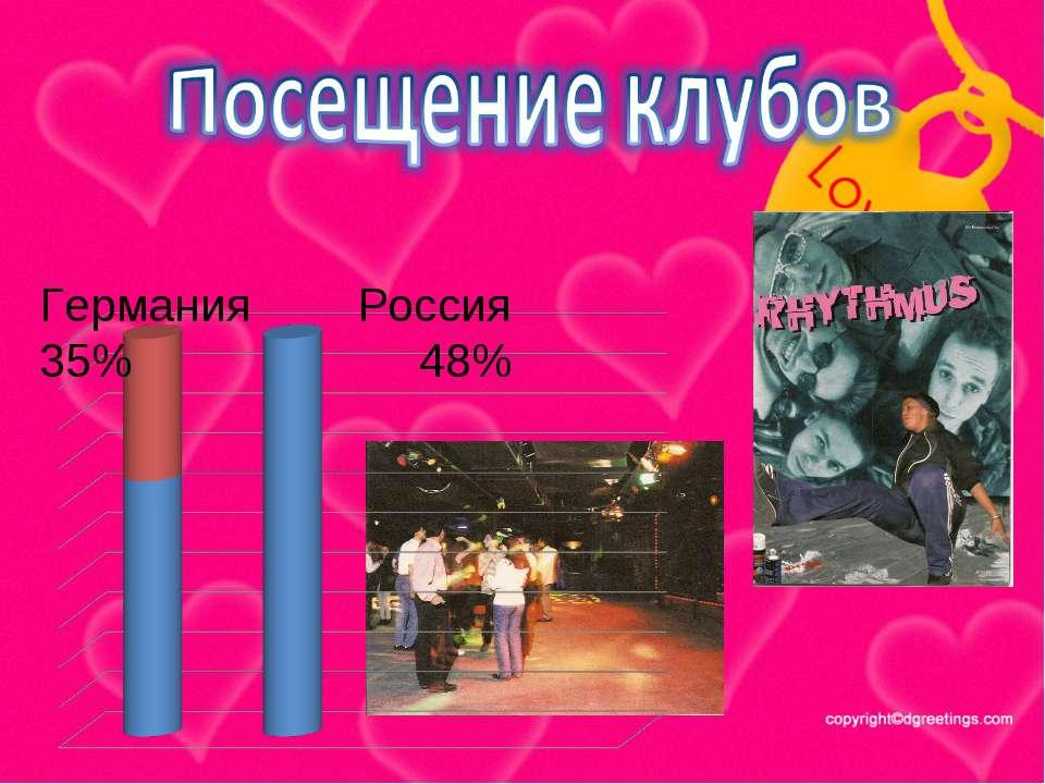 Германия 35% Россия 48%