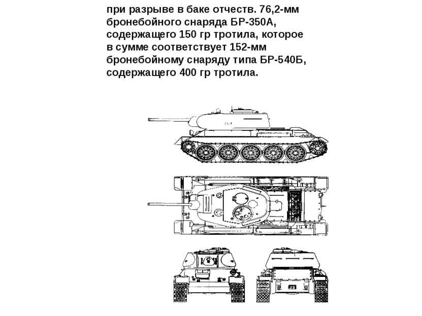 при разрыве в баке отчеств. 76,2-мм бронебойного снаряда БР-350А, содержащего...