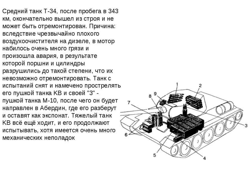 Средний танк Т-34, после пробега в 343 км, окончательно вышел из строя и не м...