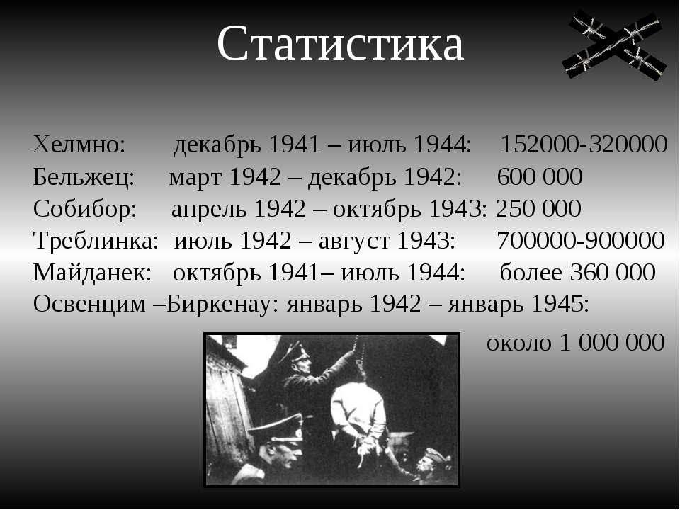 Статистика Хелмно: декабрь 1941 – июль 1944: 152000-320000 Бельжец: март 1942...