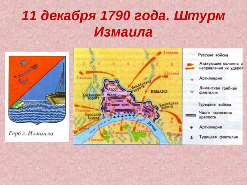 11 декабря 1790 года. Штурм Измаила