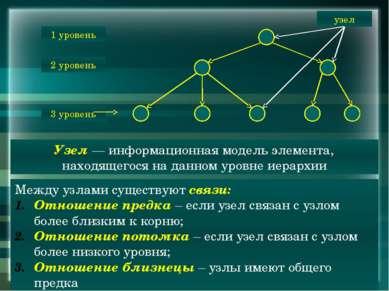 Узел — информационная модель элемента, находящегося на данном уровне иерархии...