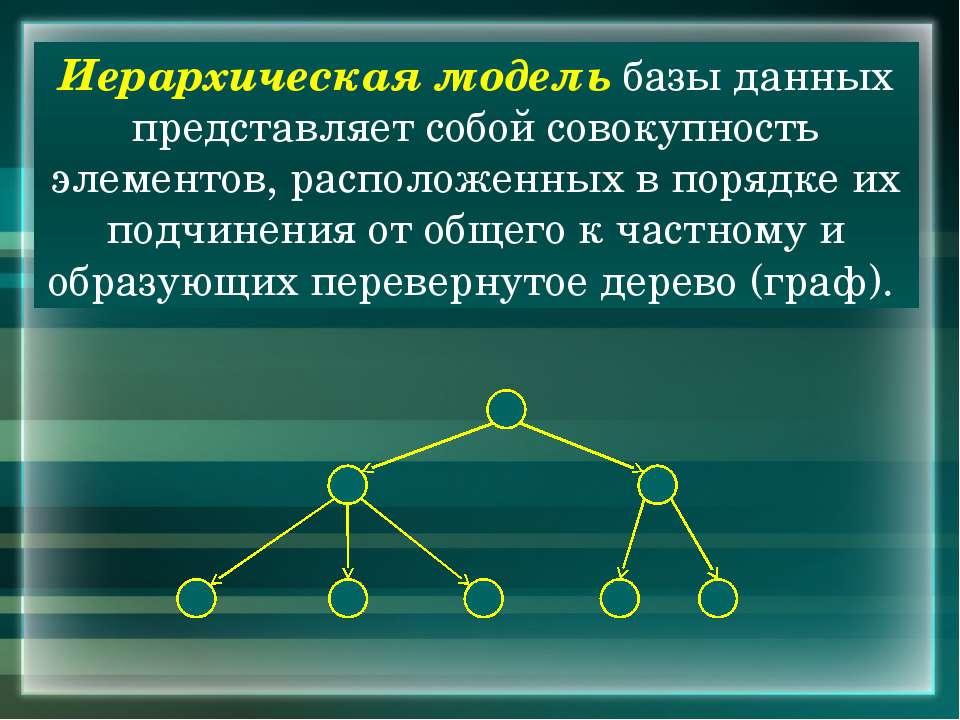 Иерархическая модель базы данных представляет собой совокупность элементов, р...
