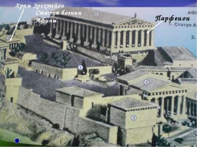 Парфенон Статуя богини Афины Храм Эрехтейон