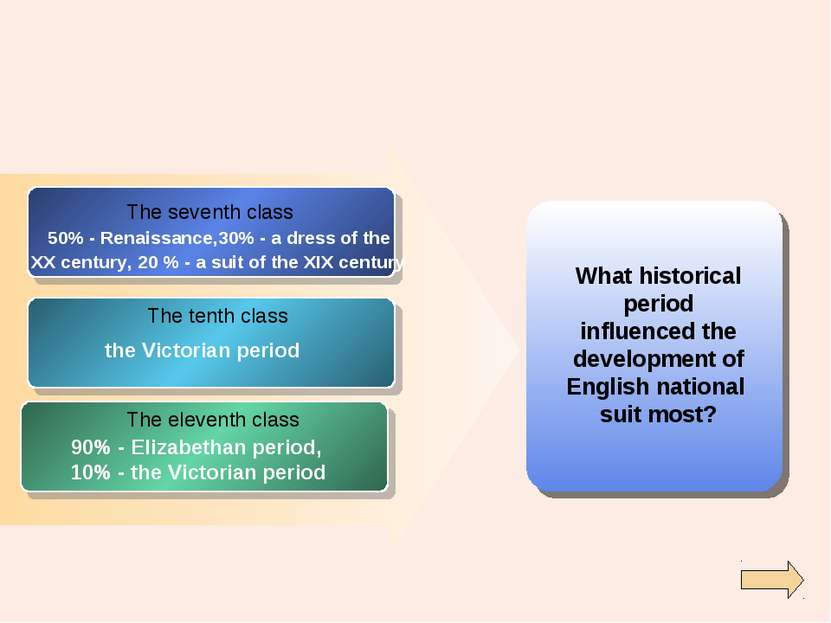 What historical period influenced the development of English national suit mo...