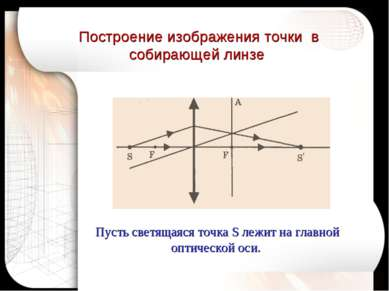 Построение изображения точки в собирающей линзе Пусть светящаяся точка S лежи...