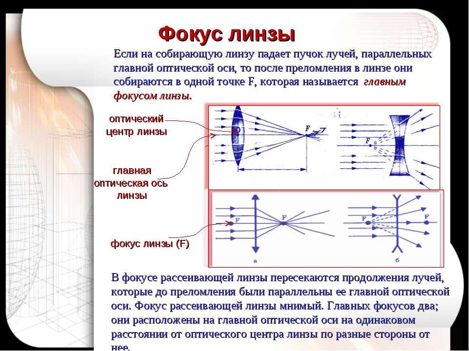 Если на собирающую линзу падает пучок лучей, параллельных главной оптической ...