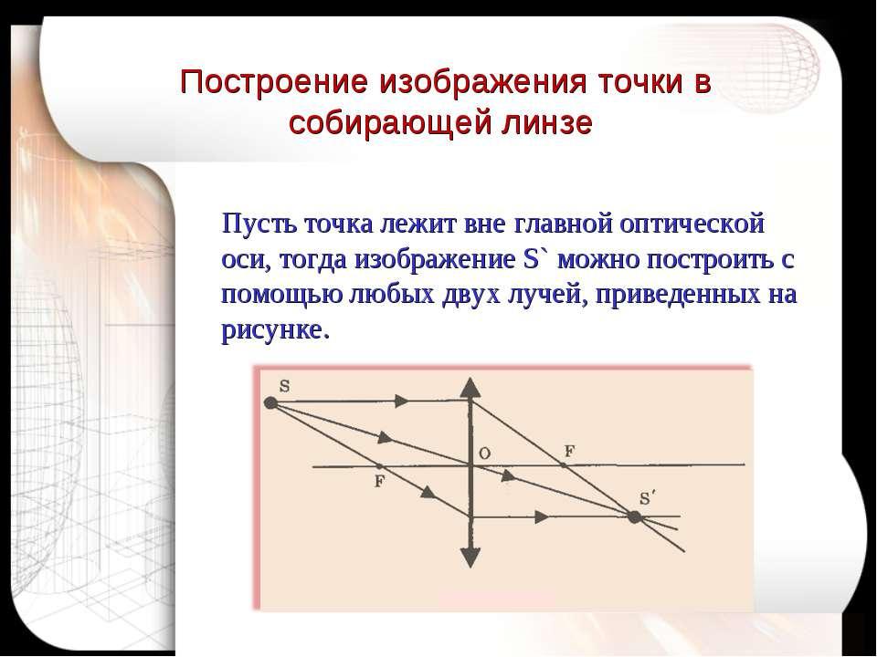 Построение изображения точки в собирающей линзе Пусть точка лежит вне главной...