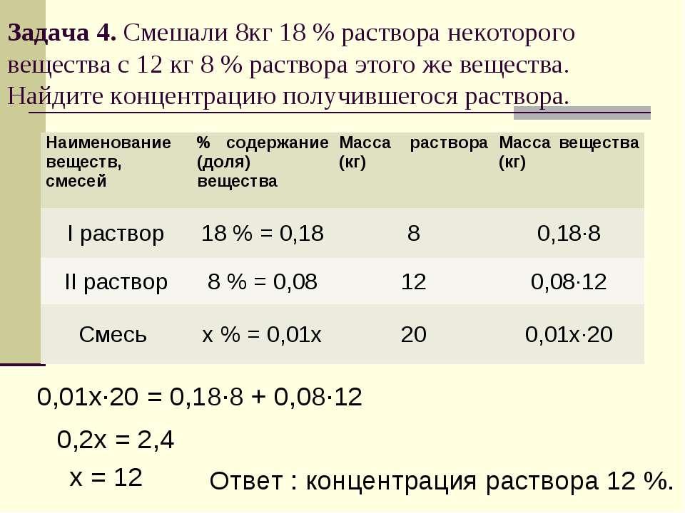 Задача 4. Смешали 8кг 18 % раствора некоторого вещества с 12 кг 8 % раствора ...
