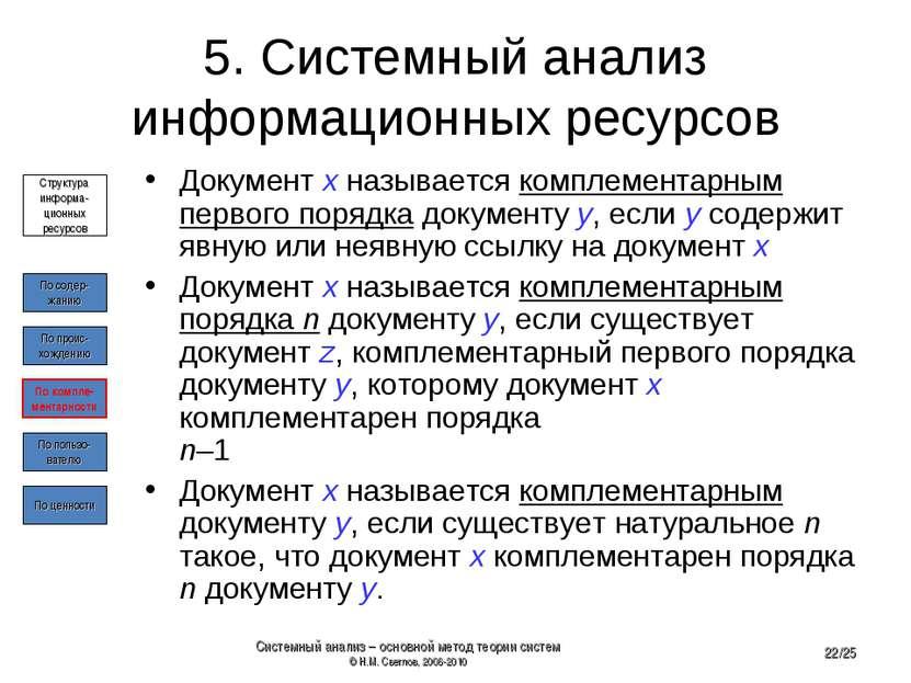 5. Системный анализ информационных ресурсов Документ x называется комплемента...
