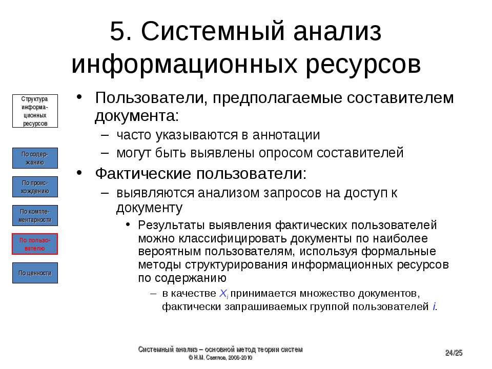5. Системный анализ информационных ресурсов Пользователи, предполагаемые сост...