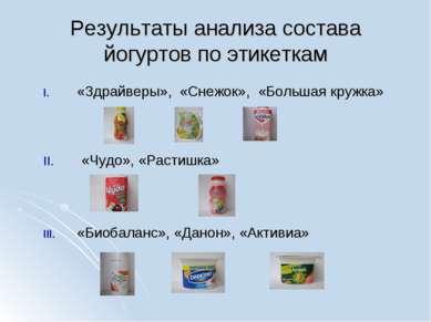Результаты анализа состава йогуртов по этикеткам «Здрайверы», «Снежок», «Боль...