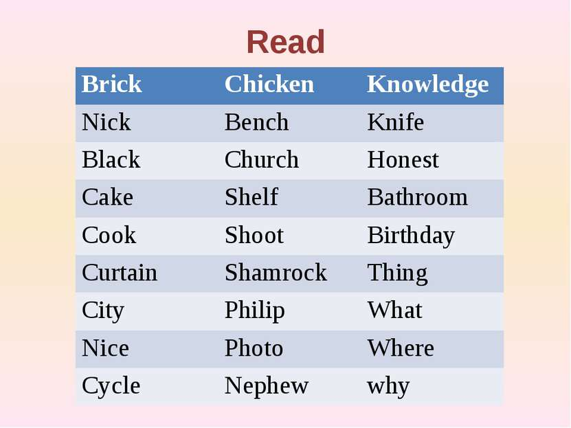 Read Brick Chicken Knowledge Nick Bench Knife Black Church Honest Cake Shelf ...
