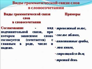 Виды грамматической связи слов в словосочетании Примеры Согласование - вид по...