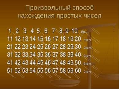 Произвольный способ нахождения простых чисел 1 2 3 4 5 6 7 8 9 10 4пр.ч. 11 1...