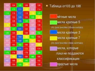 105 103 104 106 107 108 109 110 111 112 113 114 115 116 117 118 119 120 121 1...