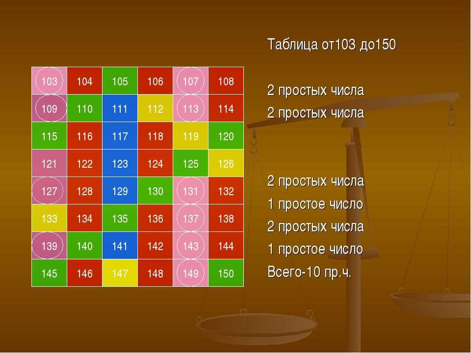 103 105 104 107 106 108 109 111 110 113 112 114 115 117 116 119 118 120 121 1...