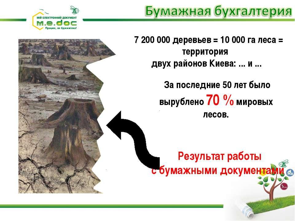 7 200 000 деревьев = 10 000 га леса = территория двух районов Киева: ... и .....
