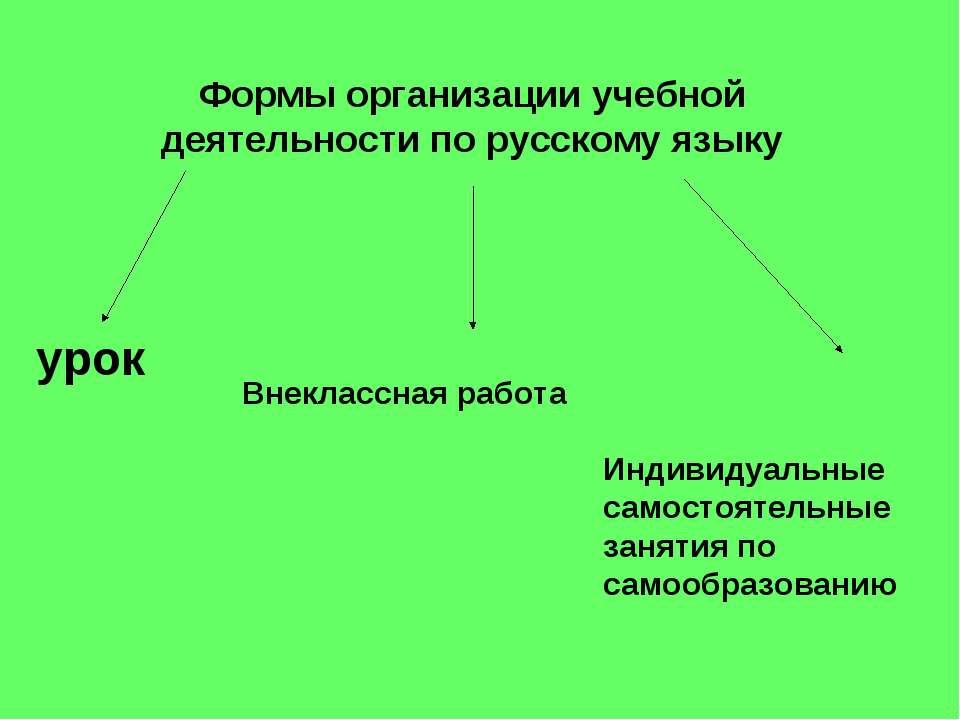 Формы организации учебной деятельности по русскому языку урок Внеклассная раб...