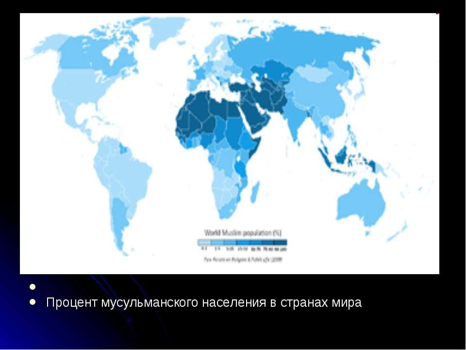 Процент мусульманского населения в странах мира
