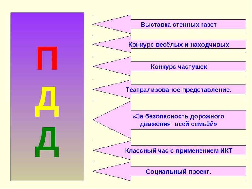 Выставка стенных газет Конкурс весёлых и находчивых Конкурс частушек Театрали...