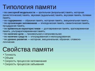 Типология памяти по сенсорной модальности— зрительная (визуальная) память, м...