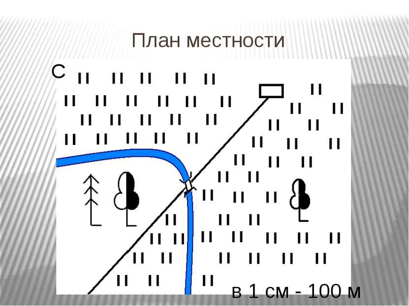 План местности С в 1 см - 100 м
