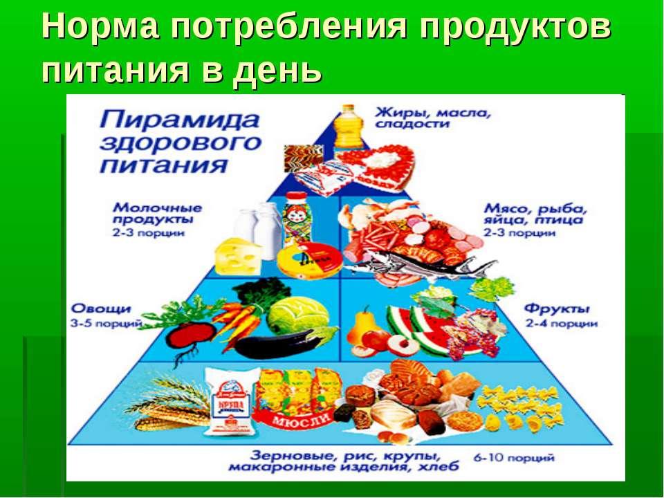 Норма потребления продуктов питания в день