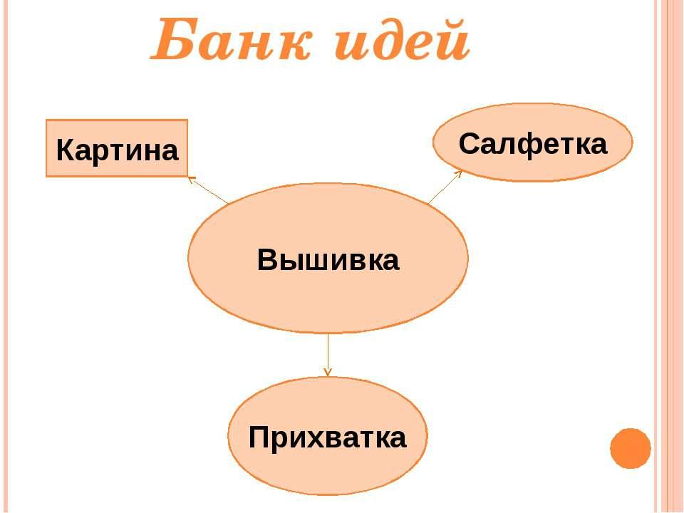 Банк идей Картина Салфетка Вышивка Прихватка