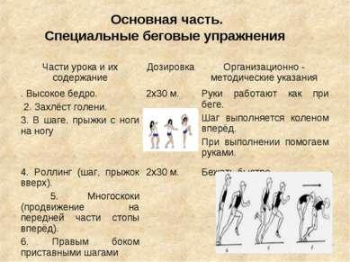 Основная часть. Специальные беговые упражнения Части урока и их содержание До...