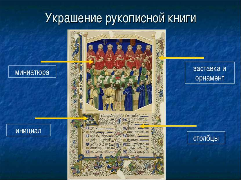 Украшение рукописной книги столбцы заставка и орнамент инициал миниатюра