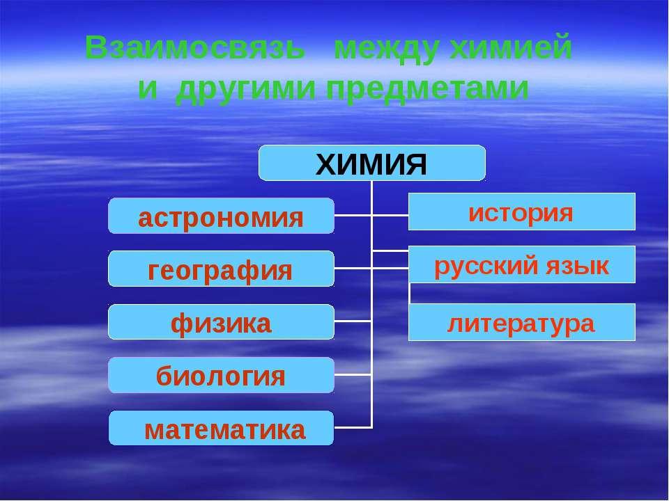Взаимосвязь между химией и другими предметами история русский язык литература